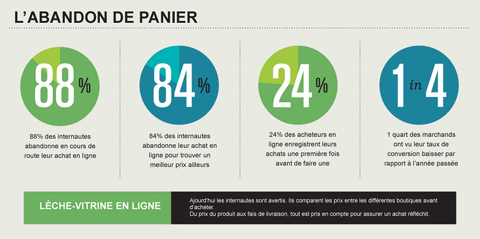 ecommerce_abandon_panier